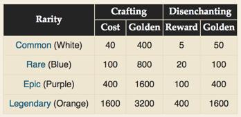 CraftingEconomy