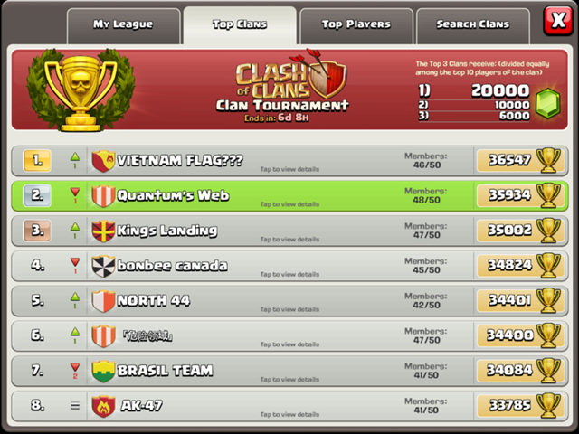 CoC_Leaderboard
