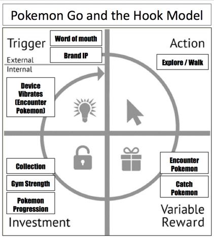 HookModel