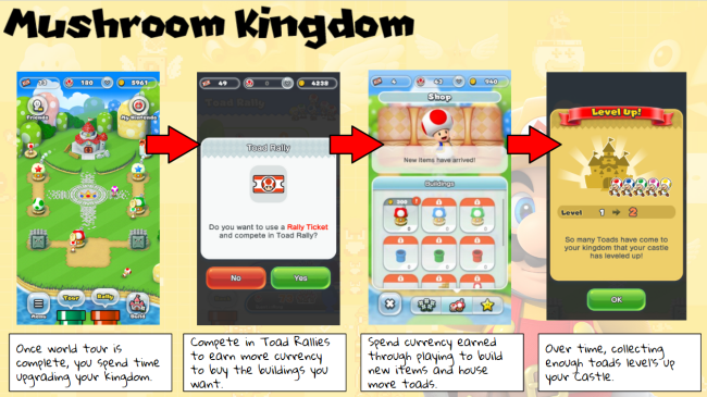 MushroomKingdomDiagram.PNG