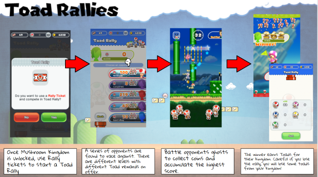 ToadRalliesDiagram.PNG