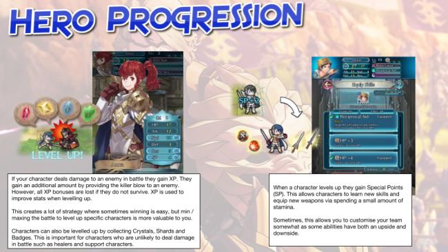 heroprogression