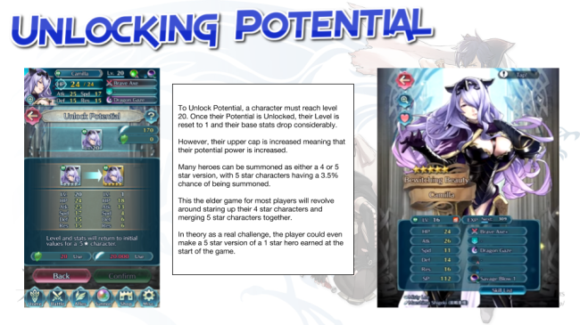 unlockingpotential